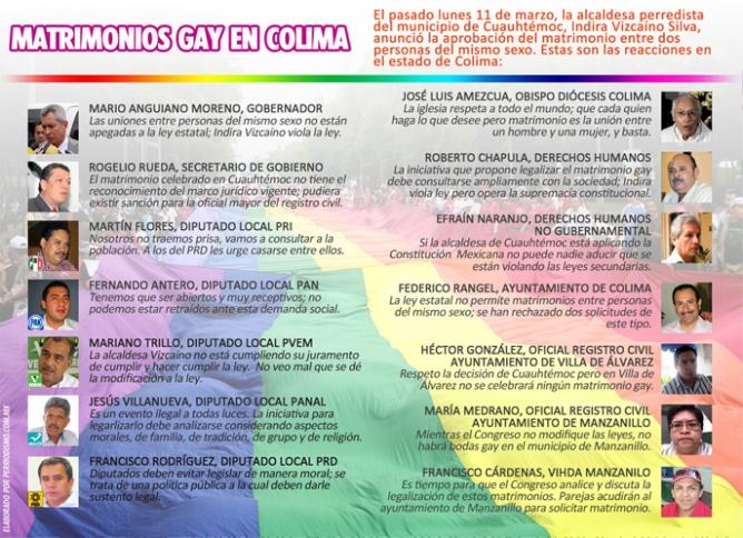 Posicionamientos sobre los matrimonios gay en Colima