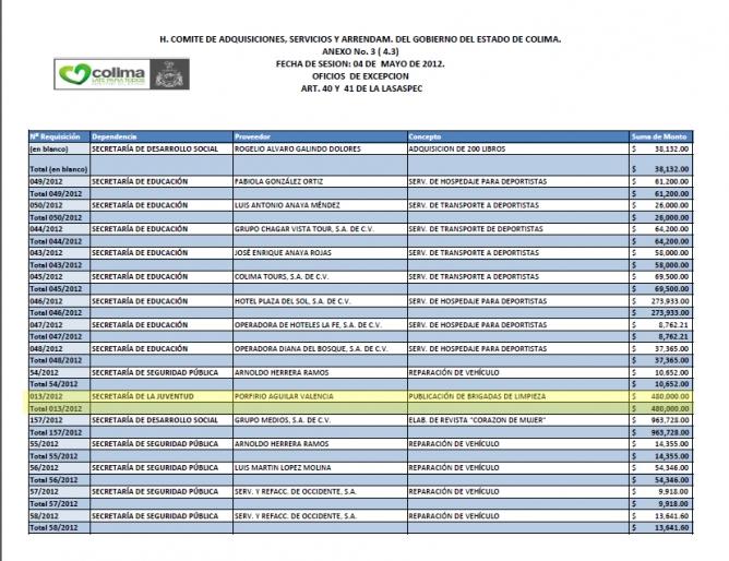 Tomado de: http://www.colima-estado.gob.mx/transparencia/archivos/Anexo-acta-comite-No-16-2012.pdf