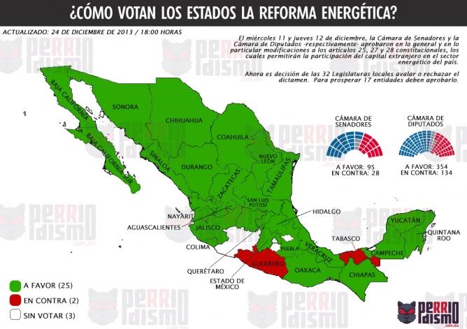 Estados Reforma Energetica 24_03