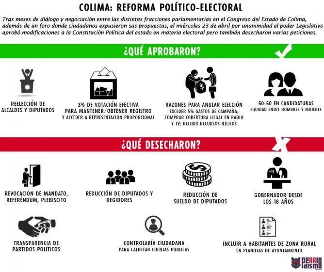 reforma politica tabla 04