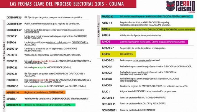 Fechas Clave Baja 2015